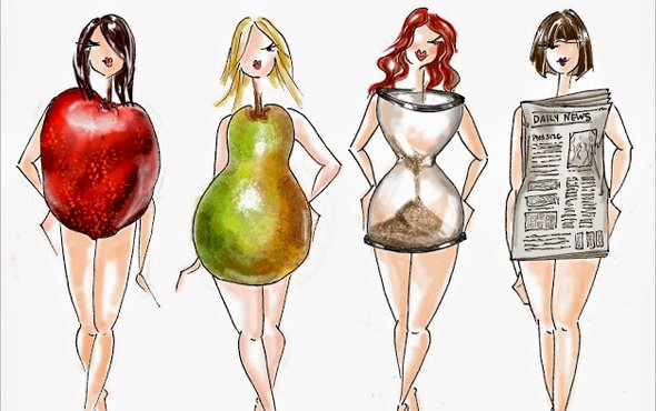 Which style is suitable for our body type?